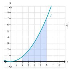 Limit of sum calculator